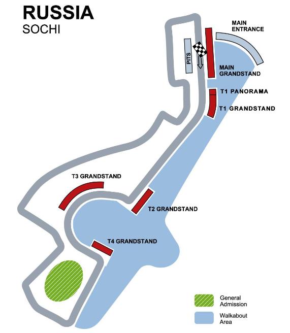 F1 Sotschi 2021